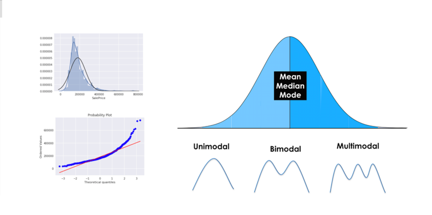 Intro to Descriptive Statistics – machinelearning-blog com