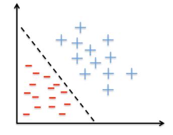 perceptron_binary.png